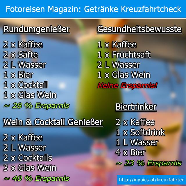 Getränkepreise am Kreuzfahrtschiff Infografik