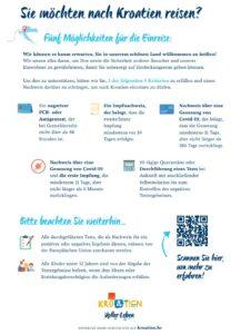 Kroatien Einreise Infografik